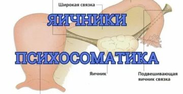 Опухоль на яичнике психосоматика