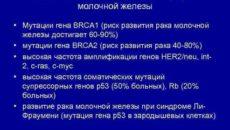 Мутация в генах при раке молочной железы chek2